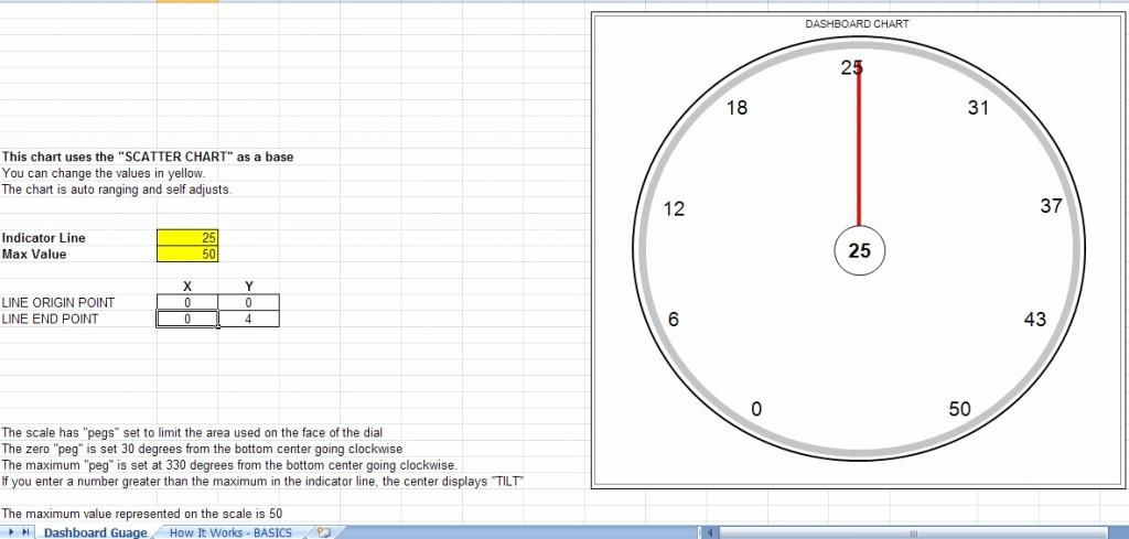 Excel Dashboard Gauges Free Download Elegant Excel Dashboard Gauge Chart Template