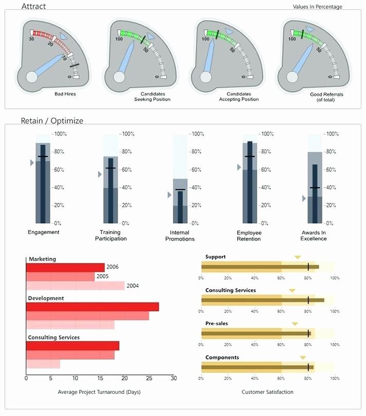 Excel Dashboard Gauges Free Download Elegant Excel Dashboard Gauges Speedometer Graph In Excel