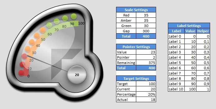 Excel Dashboard Gauges Free Download Elegant Free Dashboard Wid S Advanced Excel Wid Pack