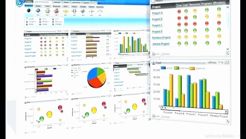 Excel Dashboard Gauges Free Download Fresh Excel Speedometer Change Series Chart Type Excel Template