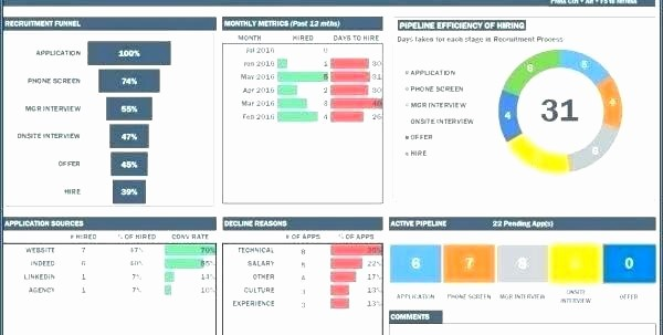 Excel Dashboard Gauges Free Download Inspirational Dashboard for Excel Dashboard Excel Template Project