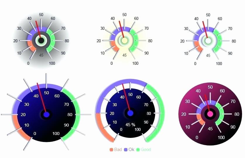 excel dashboard gauges speedometer graph in excel dashboard toolkit excel dashboard gauges free