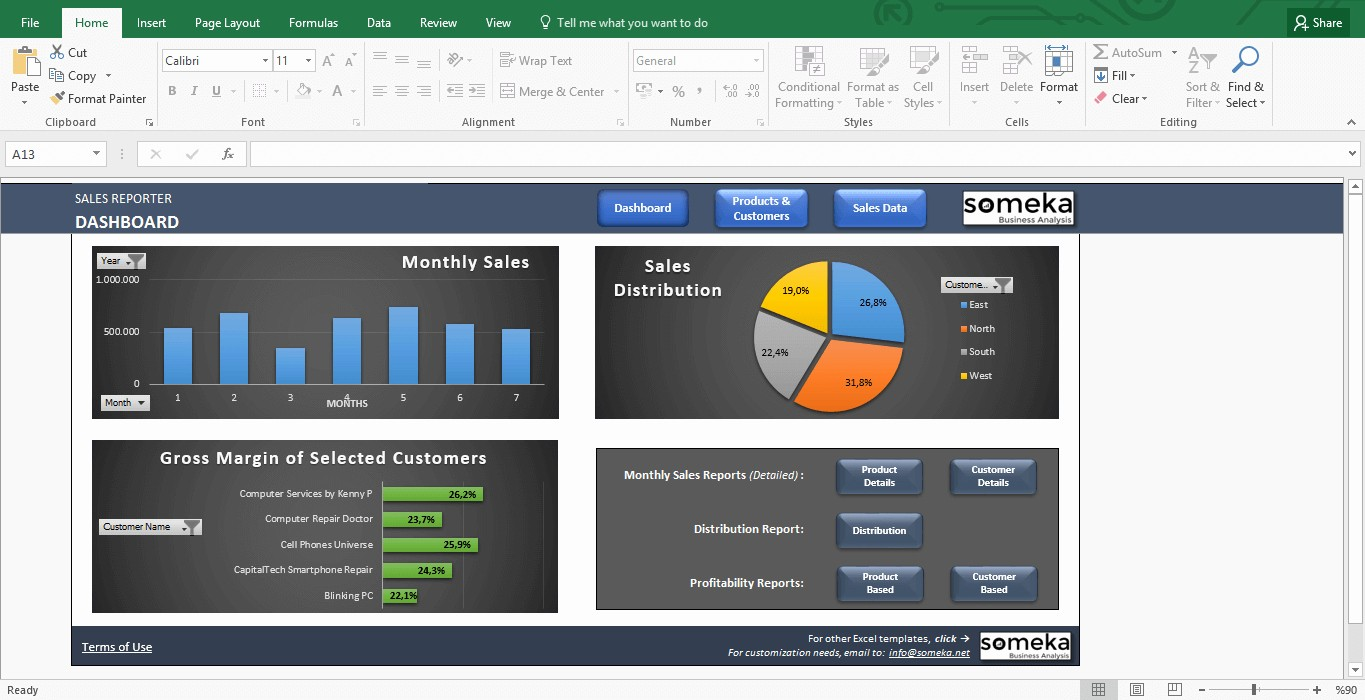 Excel Dashboard Gauges Free Download Inspirational Free Excel Speedometer Dashboard Templates Example Of