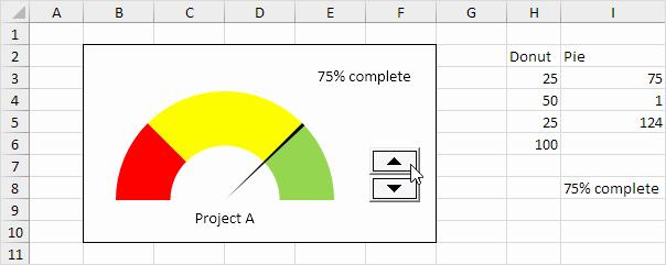 Excel Dashboard Gauges Free Download Inspirational Gauge Chart In Excel Easy Excel Tutorial
