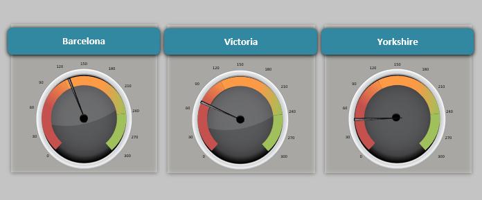 Excel Dashboard Gauges Free Download New Create Sales Dashboard Download Free Excel Templates