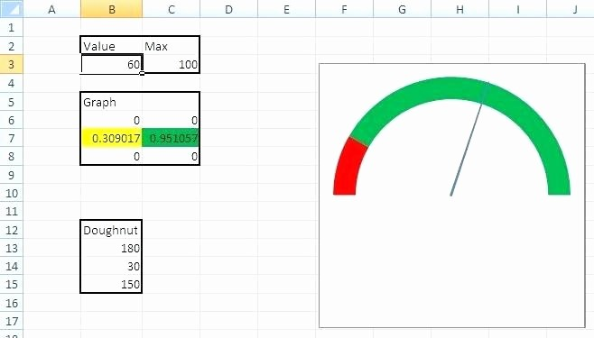 Excel Dashboard Gauges Free Download New Excel Dashboard Gauges Gauge Chart Excel Template Ms Excel