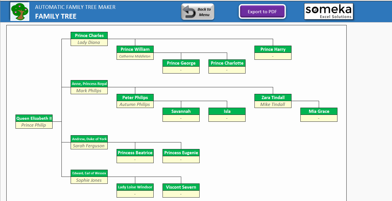 Excel Family Tree Template Free Luxury Automatic Family Tree Maker Unique Excel Template
