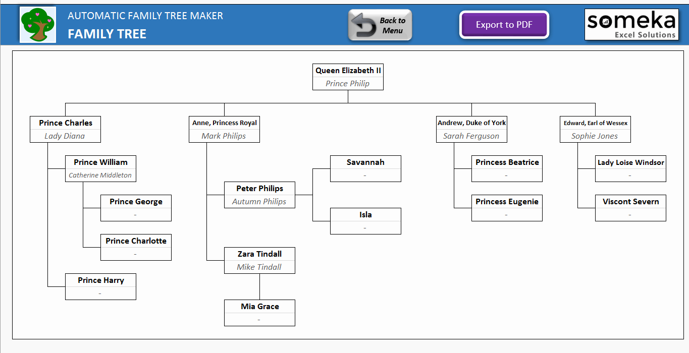 Excel Family Tree Template Free New Automatic Family Tree Maker Unique Excel Template