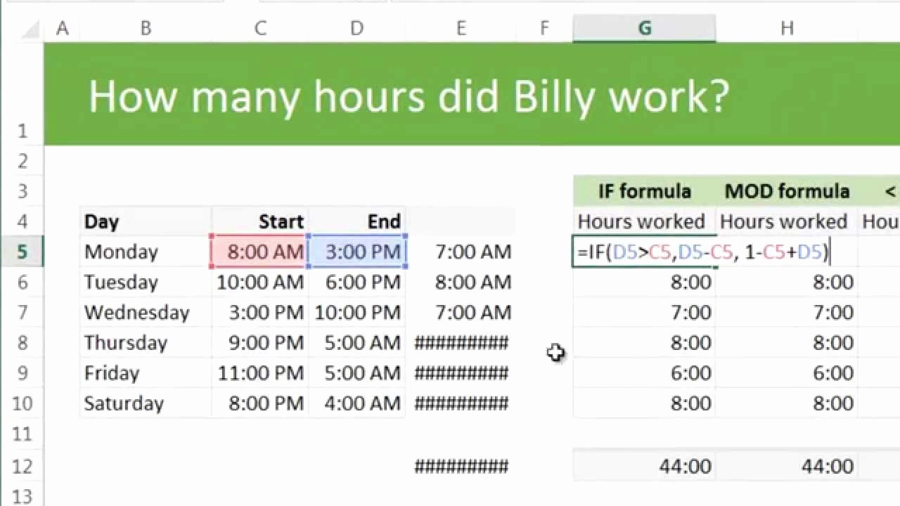 Excel formula for Payroll Hours Awesome Calculating total Working Hours Using Excel Example