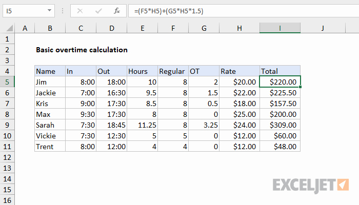 Excel formula for Payroll Hours Awesome How to Calculate Overtime for Salary Employees In Sri