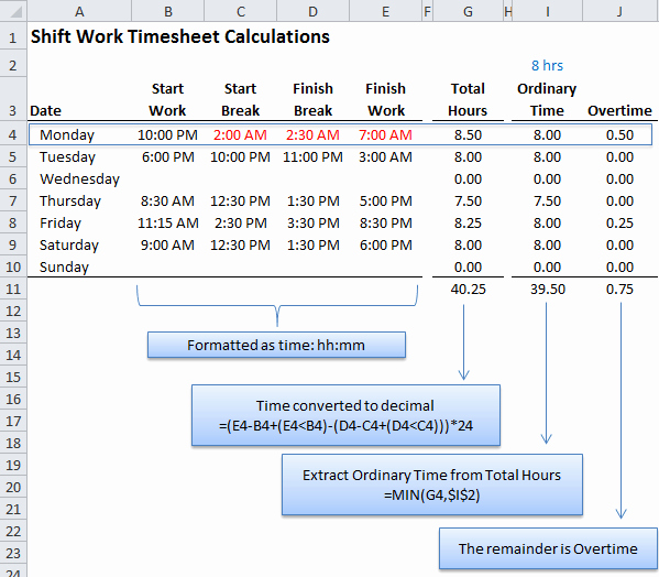 Excel formula for Payroll Hours Awesome Time Calculator Hours Minutes Payroll Daily