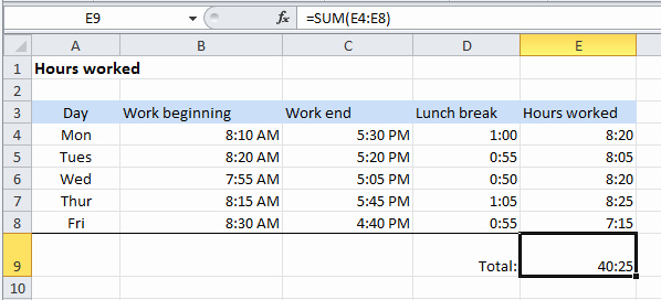 Excel formula for Payroll Hours Luxury How to Calculate Time In Excel with Lunch Break How to