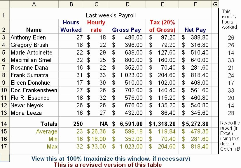 Excel formula for Payroll Hours Luxury Microsoft Excel 02 Payroll Part 2 How to Use if formula