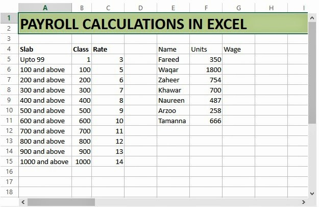 Excel formula for Payroll Hours New How to Calculate Payroll In Microsoft Excel How to