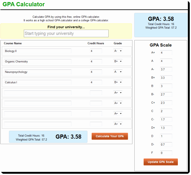 Excel formula to Calculate Gpa Beautiful Calculate Your Gpa with Gpa Calculators Frompo