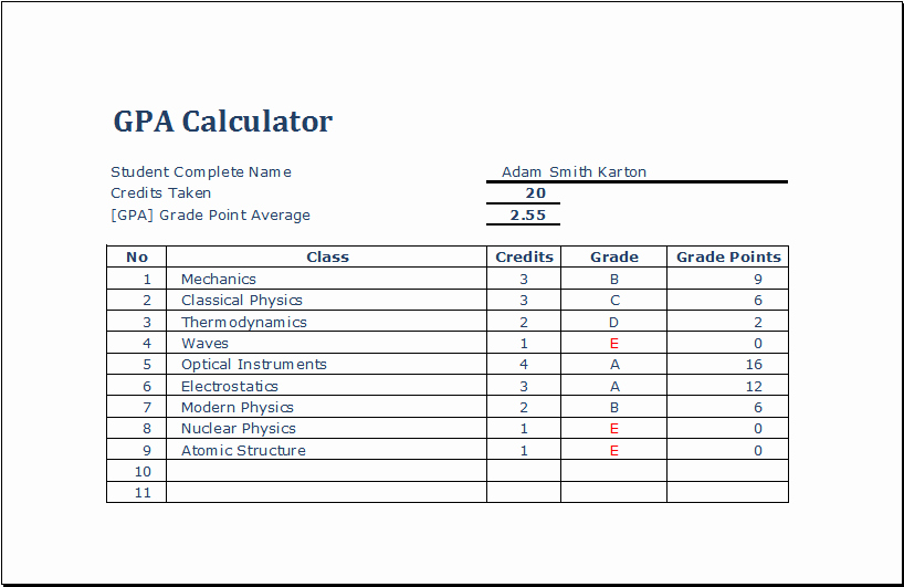 Excel formula to Calculate Gpa Fresh Student Grade and Gpa Tracker with College Credit Planner