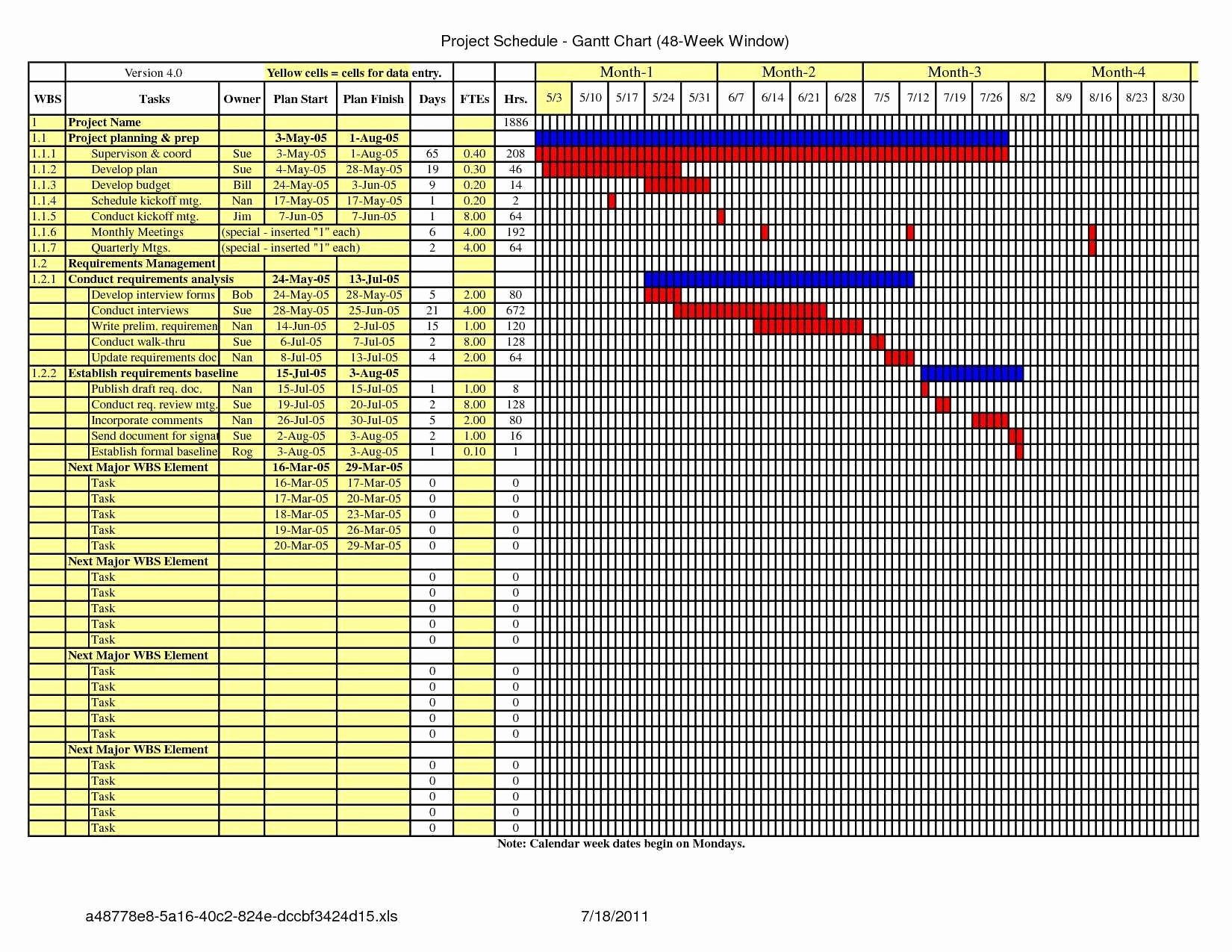 Excel Gantt Project Planner Template Awesome Excel Template Project Plan Gantt Heritage Spreadsheet