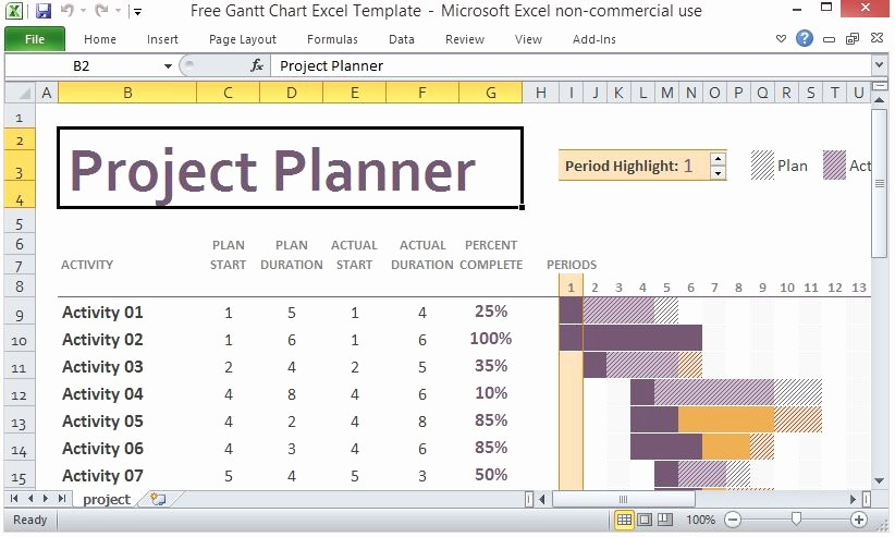 Excel Gantt Project Planner Template Awesome Free Gantt Chart Excel Template