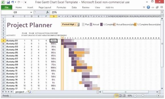 Excel Gantt Project Planner Template Elegant Free Gantt Chart Excel Template