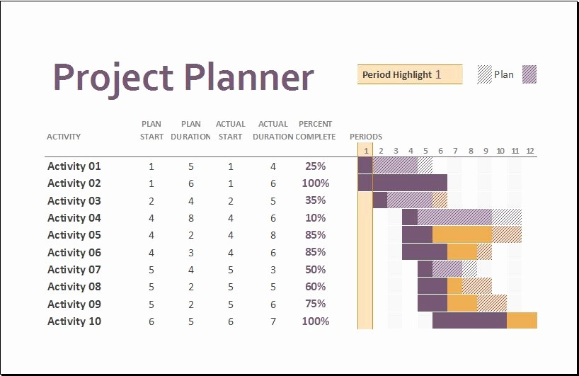 Excel Gantt Project Planner Template Elegant Gantt Project Planner Template for Ms Excel