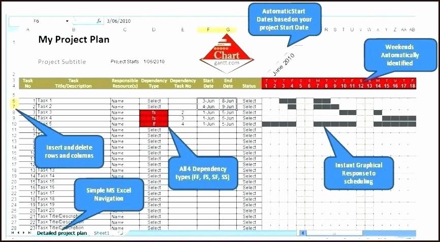 Excel Gantt Project Planner Template Inspirational Gantt Chart Calendar Template Excel Planning – Jjbuildingfo