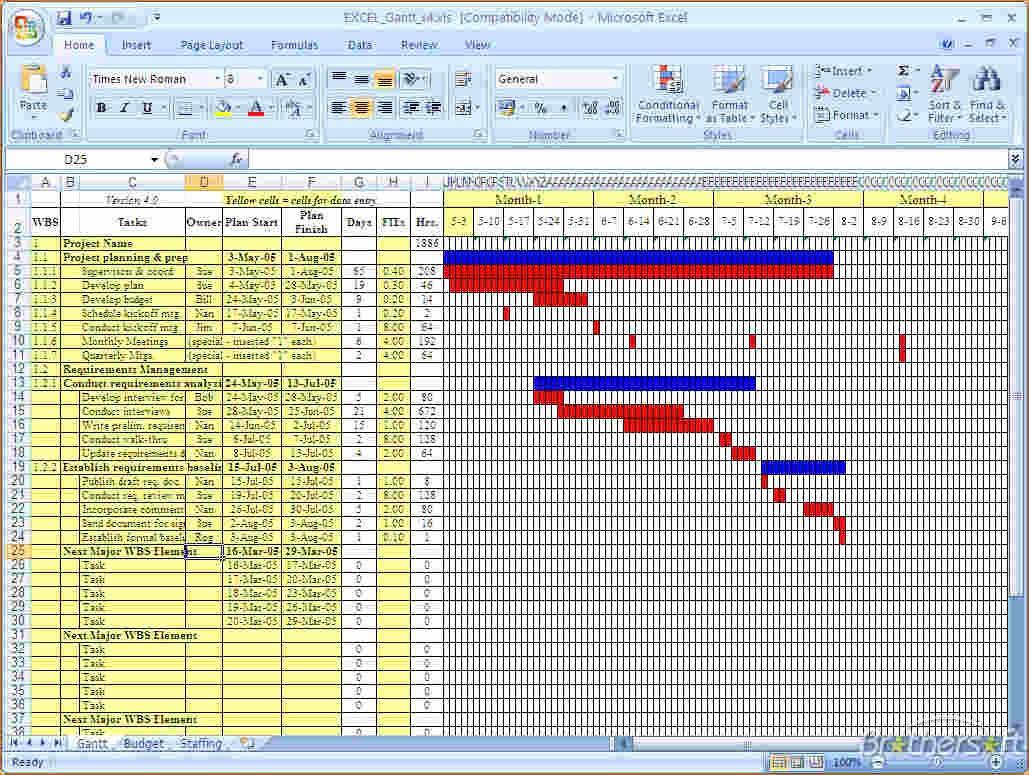 Excel Gantt Project Planner Template Lovely 4 Gantt Chart Excel