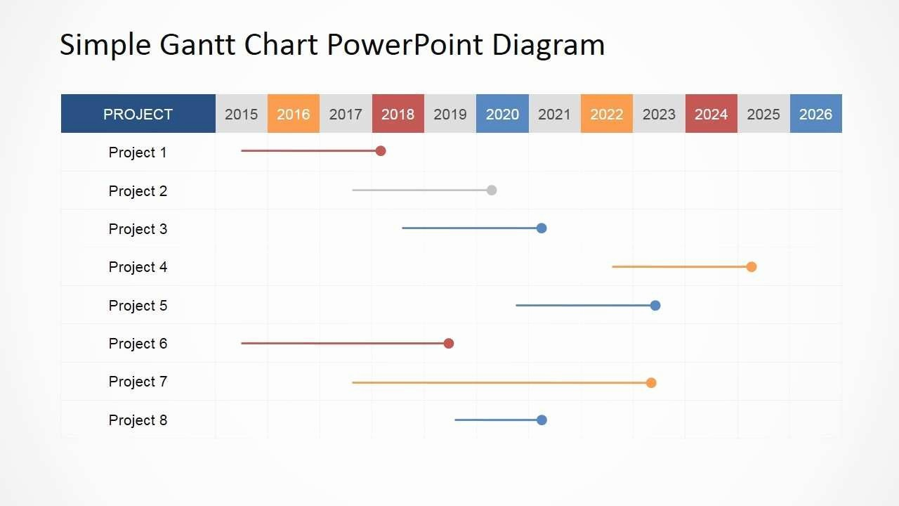 Excel Gantt Project Planner Template New Gantt Project Planner Template Excel 2013 Luxury Gantt