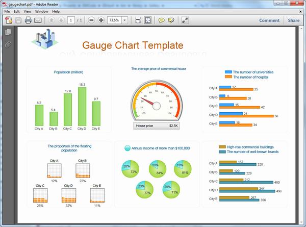 Excel Gauge Chart Template Download Beautiful Gauge Chart Templates for Pdf