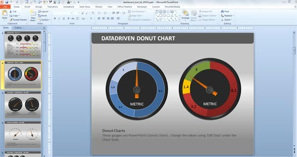Excel Gauge Chart Template Download Best Of Powerpoint Dashboard toolkit