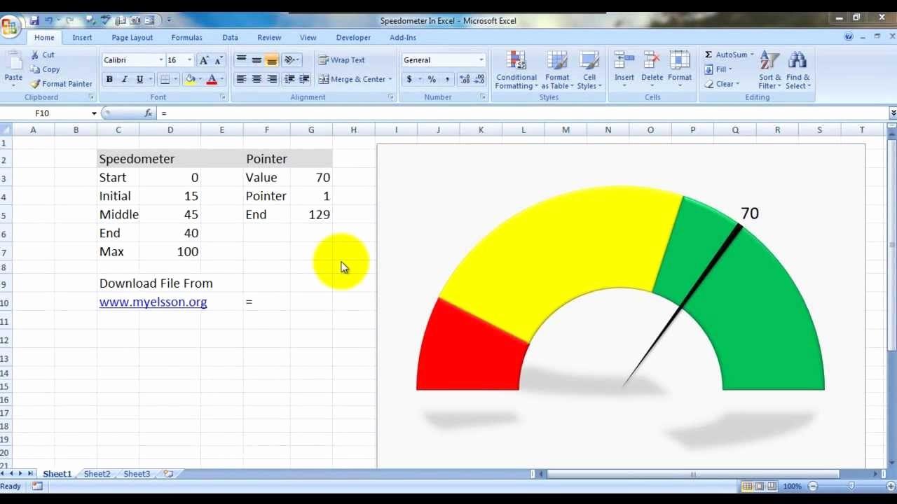 Excel Gauge Chart Template Download Elegant Create Speedometer Chart In Excel