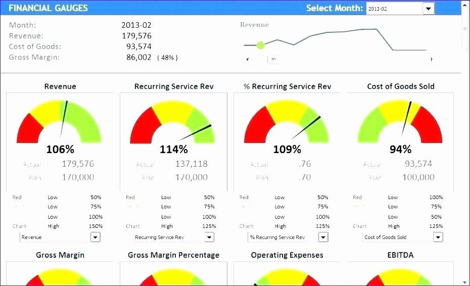 Excel Gauge Chart Template Download Fresh Excel Dashboard Gauges Gauge Chart Excel Template Ms Excel