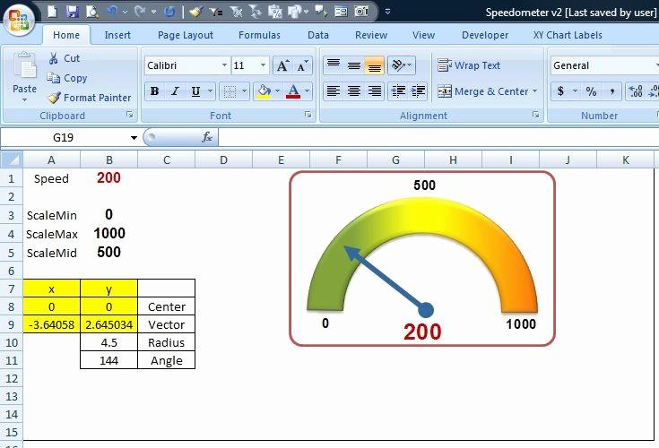 Excel Gauge Chart Template Download Inspirational Speedometer Excel