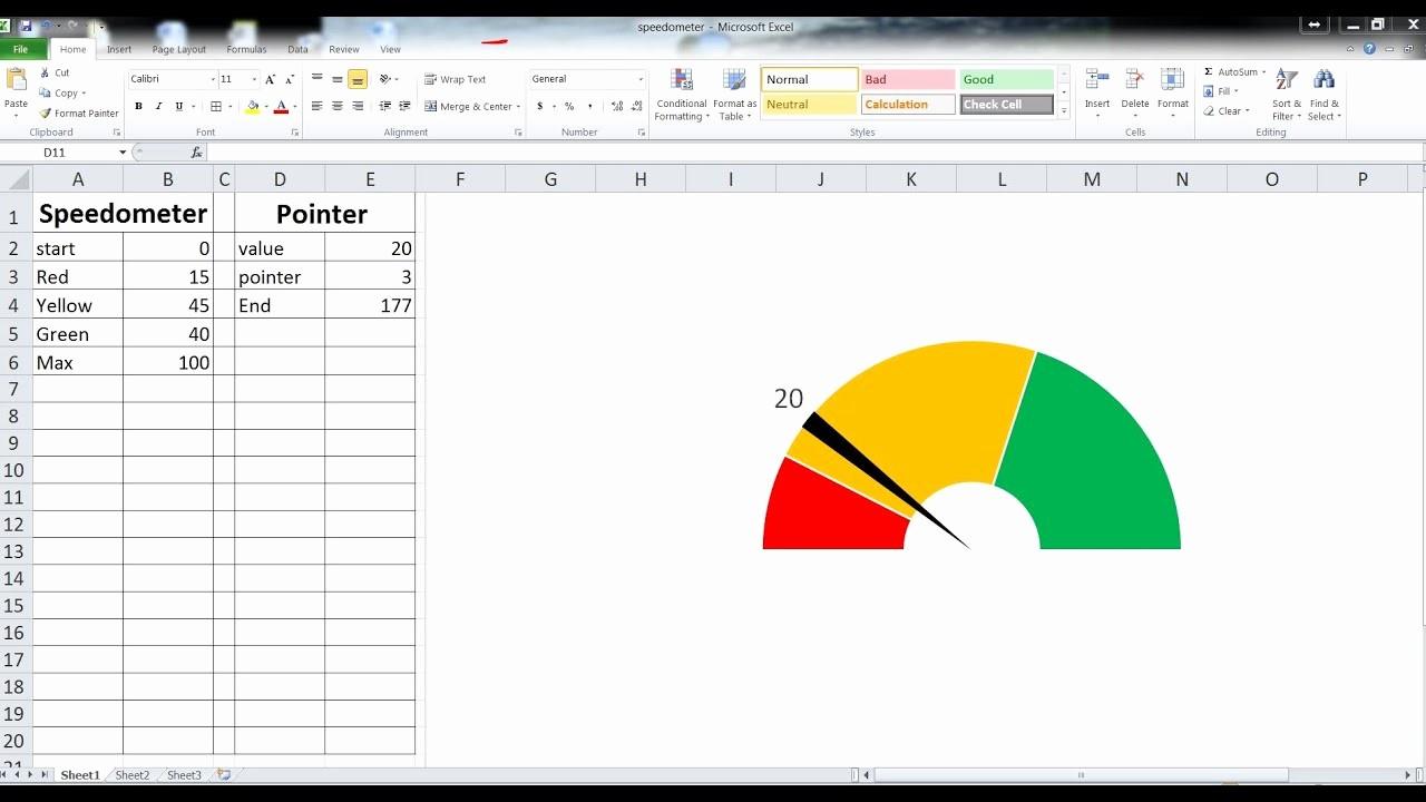 Excel Gauge Chart Template Download Luxury How to Make A Speedometer Chart Dounutchart In Excel