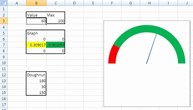 Excel Gauge Chart Template Download New Tacho Diagramm In Excel Genstr