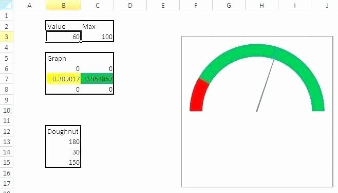 Excel Gauge Chart Template Download Unique Excel Gauge Chart Template Download Speedometer Ideas