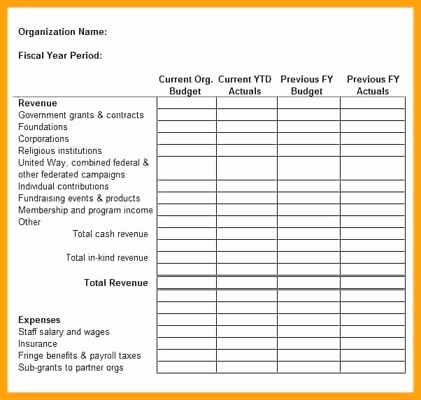 Excel Line Item Budget Template Awesome Grant Bud Template Excel Federal forms – Bbfinancialsfo