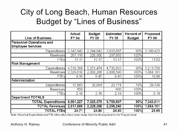 Excel Line Item Budget Template Awesome Medium to Size Spreadsheet Examples Zero Based