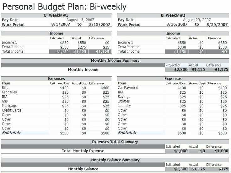 Excel Line Item Budget Template Elegant Line Item Operating Bud Example Downloadable Business