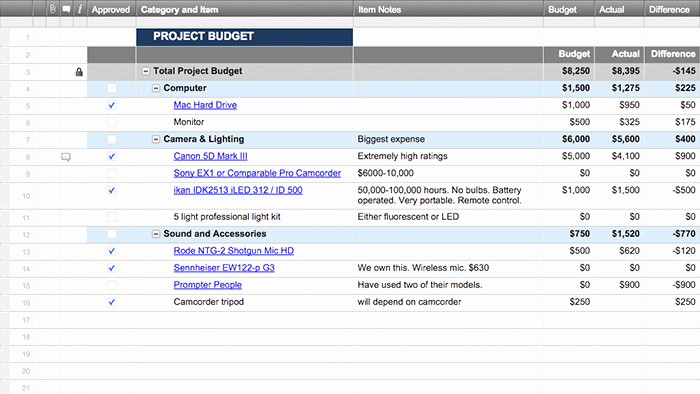 Excel Line Item Budget Template Luxury Line Item Bud Template Excel Free Bud Templates In