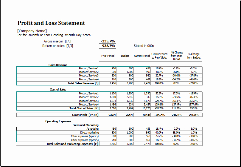 Excel Profit and Loss Statement Fresh Profit and Loss Statement Template Ms Excel