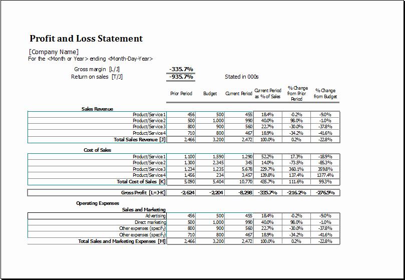 Excel Profit and Loss Statement Fresh Profit and Loss Statement Template Ms Excel
