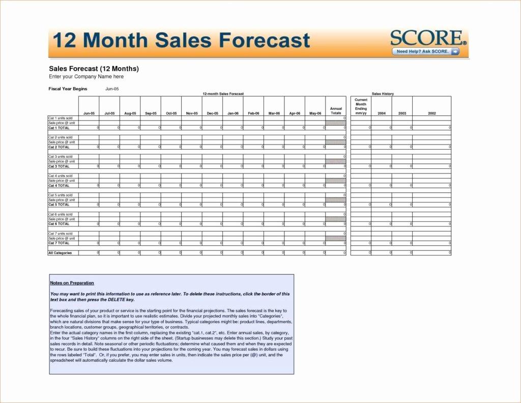Excel Profit and Loss Statement Unique Profit and Loss Statement Excel Template