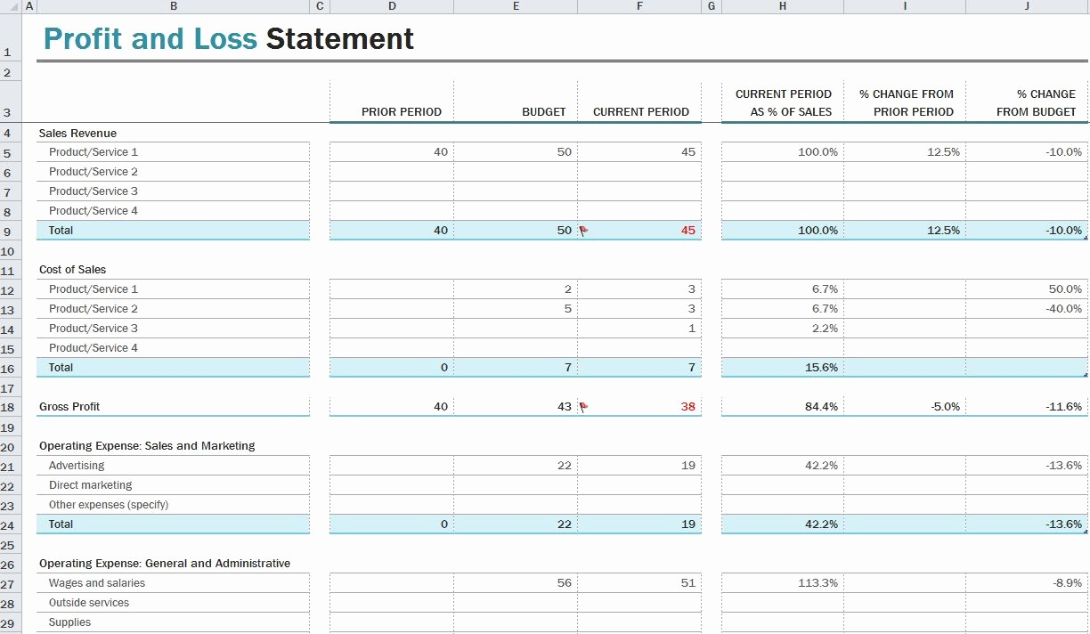 Excel Profit and Loss Statement Unique Profit and Loss Statement Template