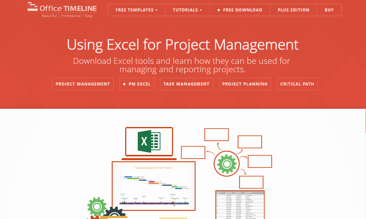 Excel Project Management Templates Free Awesome Excel Templates for Project Managers