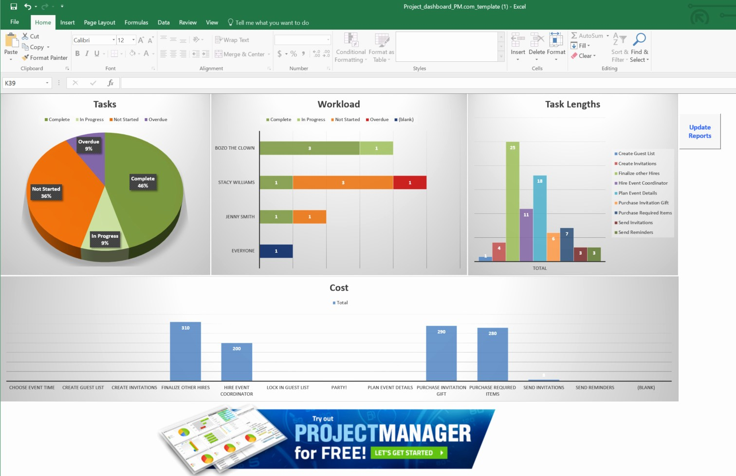 Excel Project Management Templates Free Beautiful Project Dashboard Excel Template Free Download Project