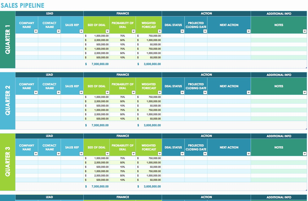 Excel Project Management Templates Free Beautiful Project Management Spreadsheet Templates Project
