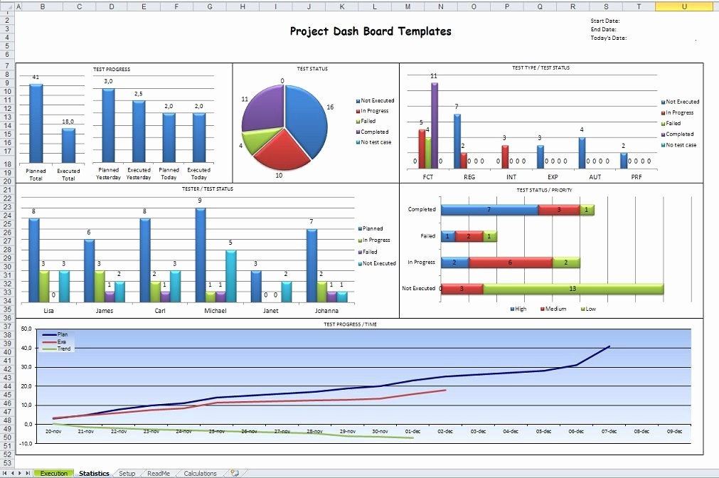Excel Project Management Templates Free Best Of Microsoft Excel Dashboard Templates