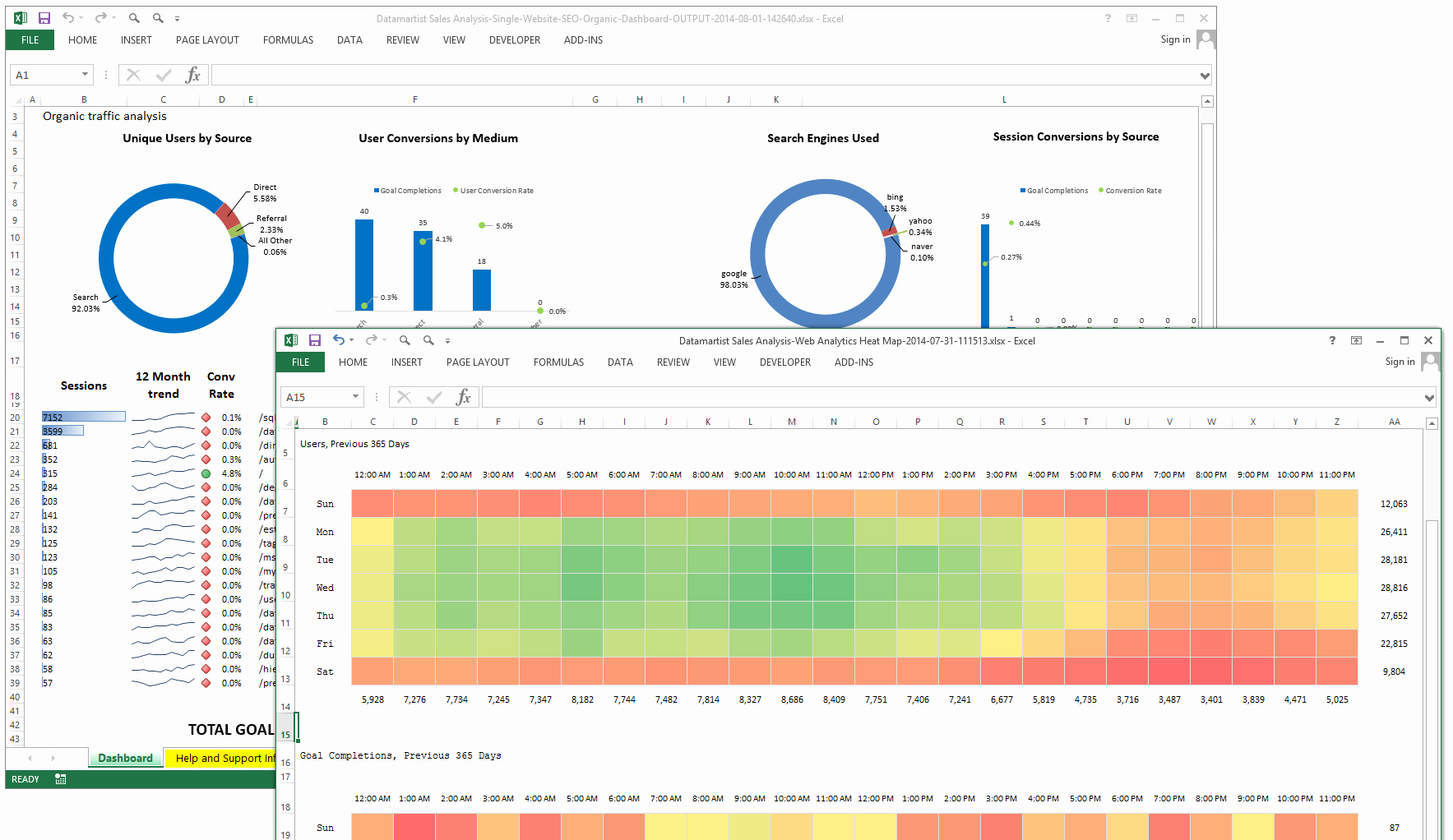 Excel Project Management Templates Free Elegant Excel Spreadsheet Dashboard Templates Spreadsheet