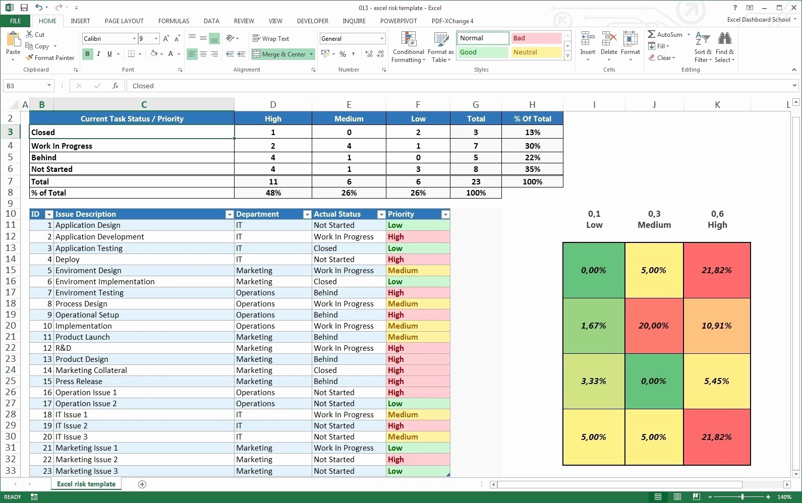 Excel Project Management Templates Free Inspirational Excel Template Project Management