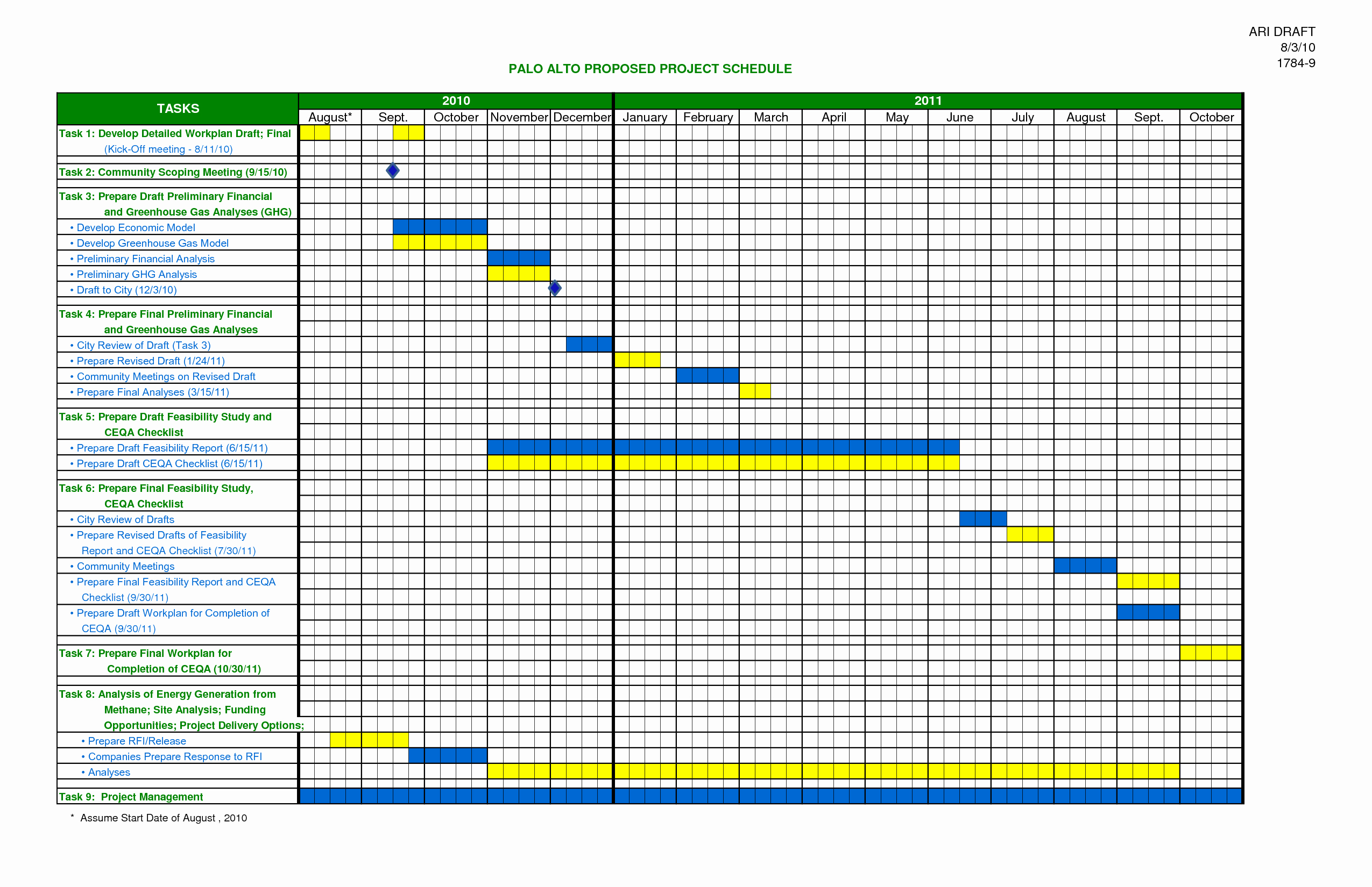 Excel Project Management Templates Free Luxury Project Calendar Excel